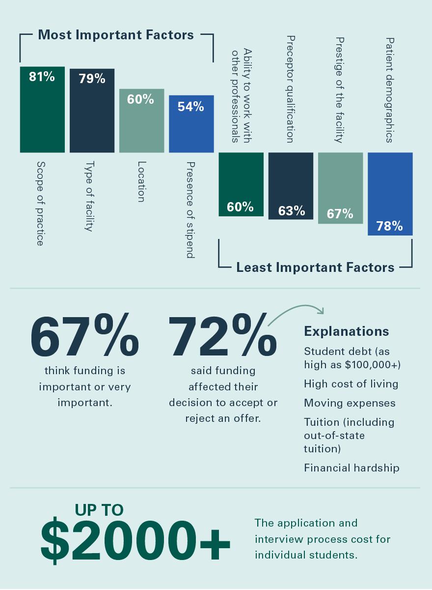 Qualities of a Good Externship