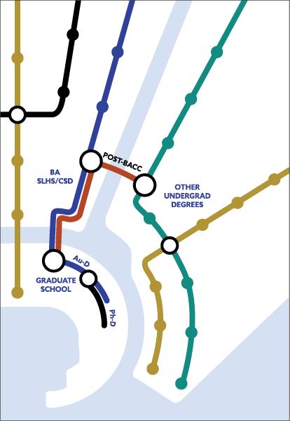 Post-Baccalaureate Journey Roadmap image